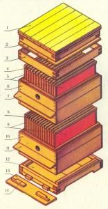 Двухкорпусный улей: 1 — крыша, 2 — потолочные, дощечки, 3 — подкрышник, 4, 8 — гнездовые рамки, 5, 9 — диафрагма, 6 — верхний корпус, 7, 11 — прилетная доска верхнего летка, 10 — нижний корпус, 12 — дно, 13 — прилетная доска нижнего летка, 14 — летковые заградители