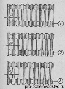Различные типы решеток