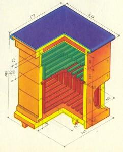 Типовой однокорпусный 12-рамочный улей с одним магазином: 1 - крыша, 2 - подкрышник, 3 - магазин, 4 - гнездовой корпус, 5 - дно.