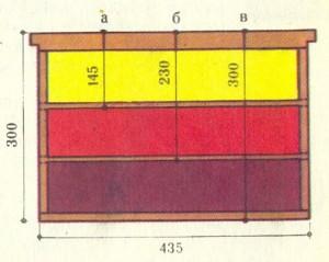 Типы ульевых рамок, используемых в современном пчеловодстве: а — магазинная, б — уменьшенная, в — гнездовая.