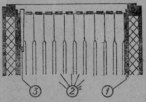 Фиксирование рамок: 1 — стенка улья, 2 — рамки, 3 — закрепляющий клин.