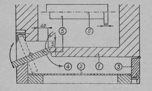 Схема нижнего проветривания: 1—дно улья; 2—прово лочная сетка, 3 — запорная доска, 4 — пространство для передвижения пчел, 5 — вращающаяся дверка летка, 6 — подвеска оси основания летка.