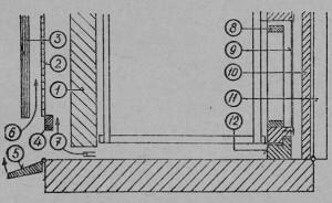 Схема переднего проветривания: 1—изолированная передняя стенка улья, 2 — проволочная сетка в пространстве для передвижения, 3 — затенение пространства для передвижения, 4 — перегородка перед основанием, 5 —основание летка, 6 — вентиляционная труба для циркуляции воздуха, 7— путь для продвижения пчел после закрытия основания летка, 8 — рамка, 9 — стекло, 10 — изоляция, 11 — дверца, 12 — отодвигающаяся задвижка.
